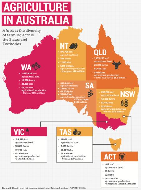 how to change word 2016 to australian english